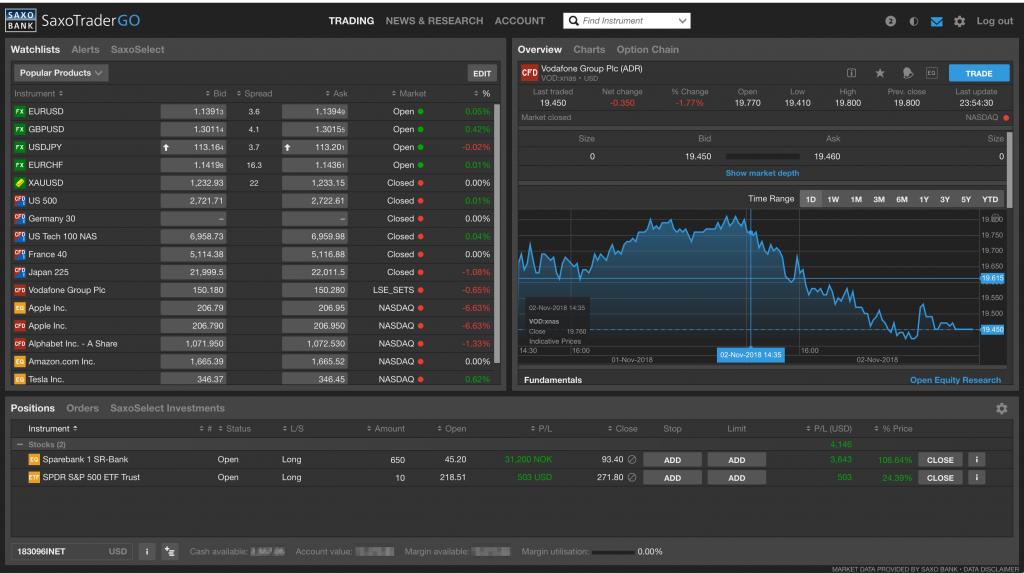 web trading platform